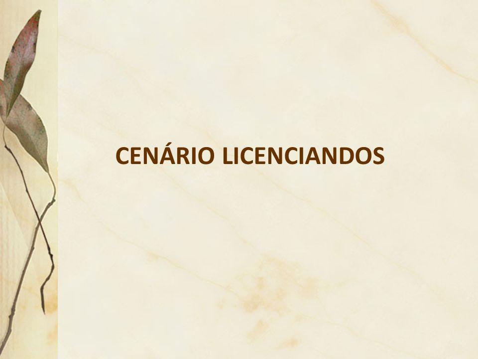CENÁRIO LICENCIANDOS