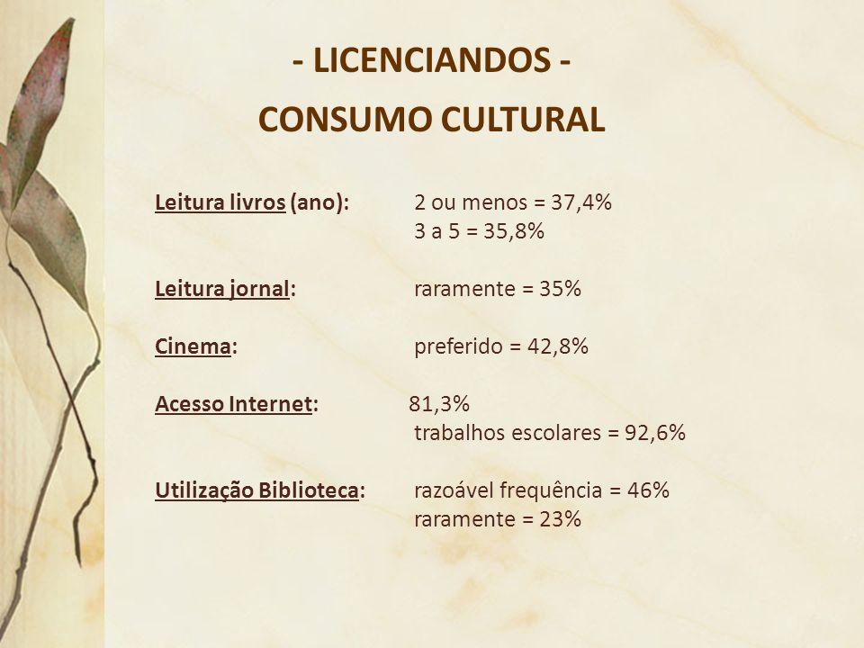 - LICENCIANDOS - CONSUMO CULTURAL