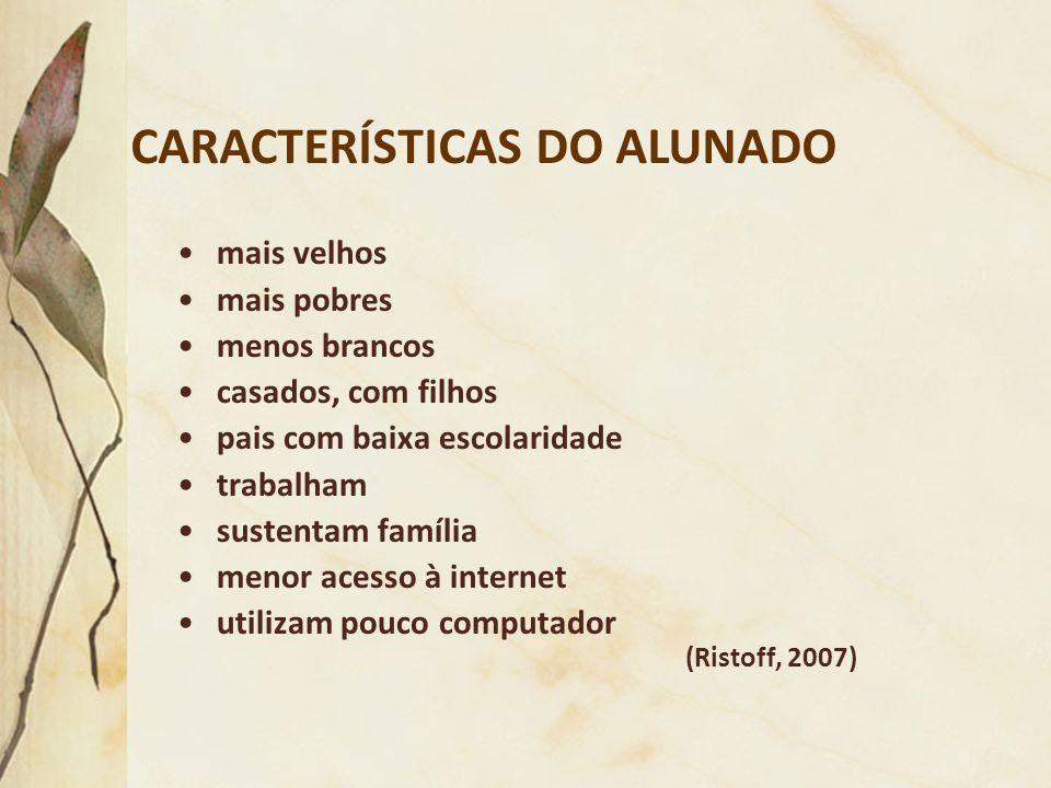 CARACTERÍSTICAS DO ALUNADO