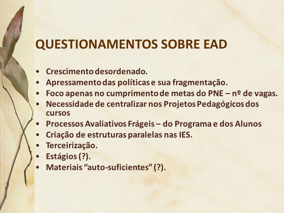 QUESTIONAMENTOS SOBRE EAD