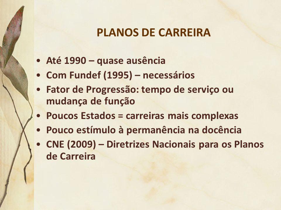 PLANOS DE CARREIRA Até 1990 – quase ausência