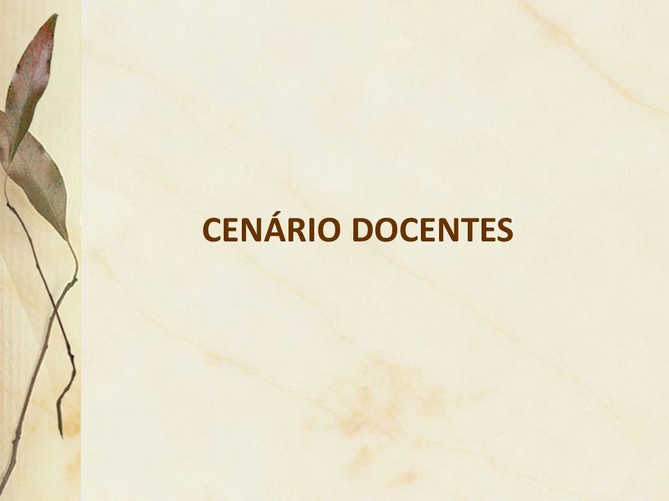 CENÁRIO DOCENTES