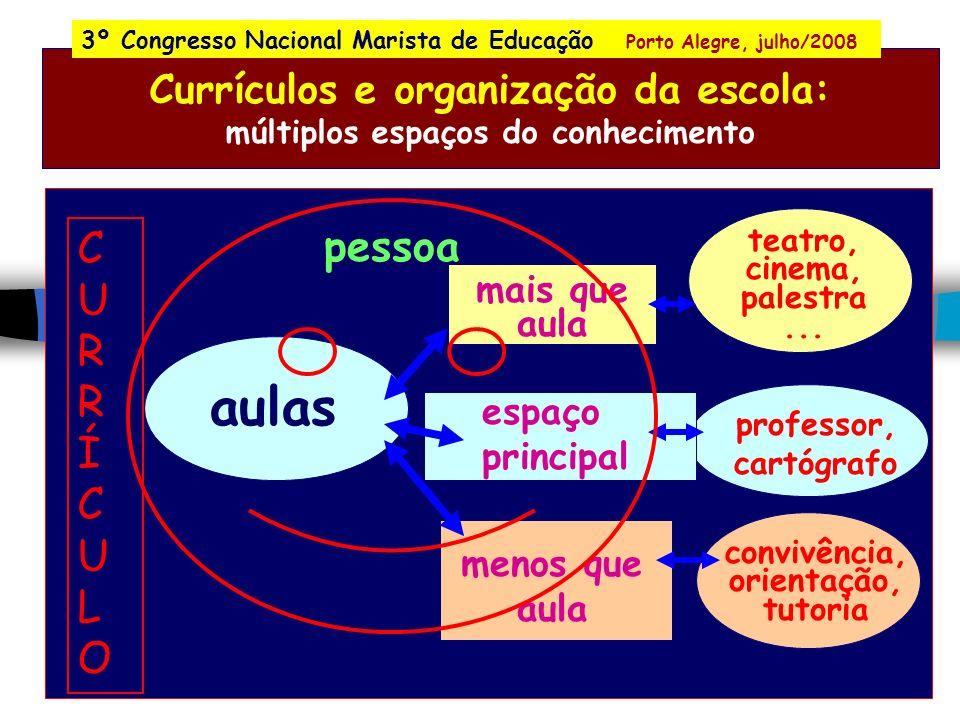 Currículos e organização da escola: múltiplos espaços do conhecimento