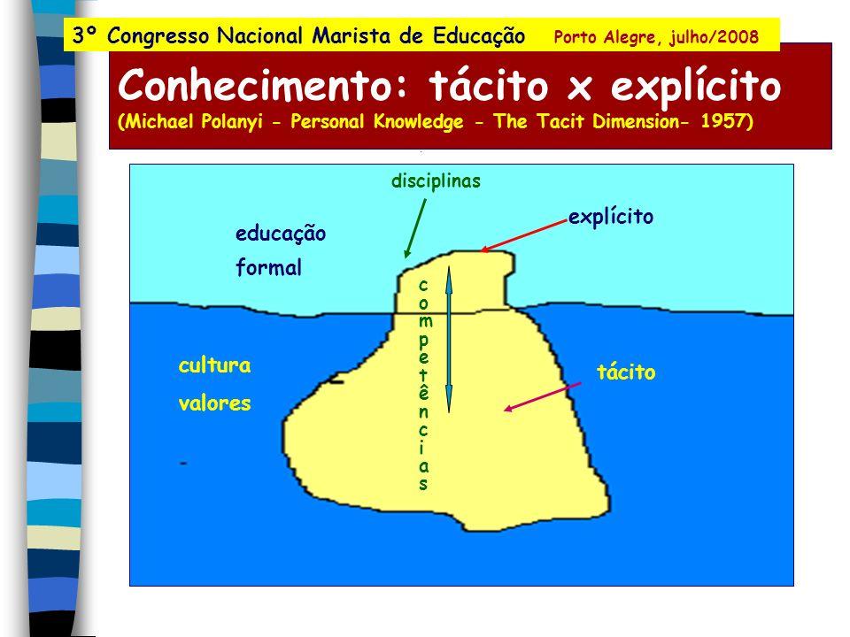 3º Congresso Nacional Marista de Educação Porto Alegre, julho/2008