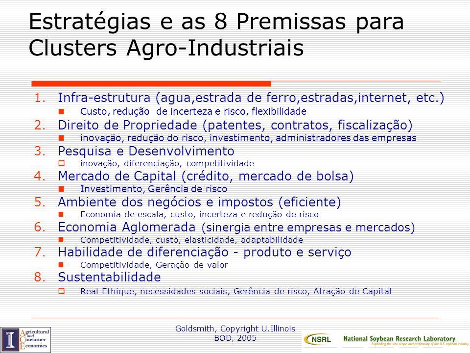 Estratégias e as 8 Premissas para Clusters Agro-Industriais