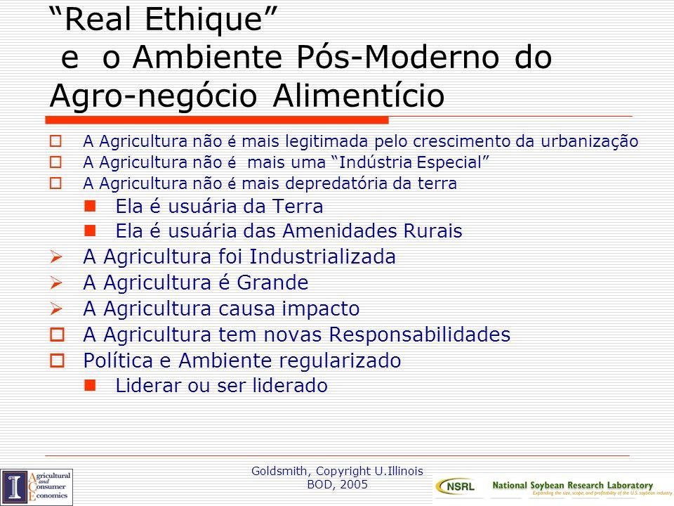 Real Ethique e o Ambiente Pós-Moderno do Agro-negócio Alimentício