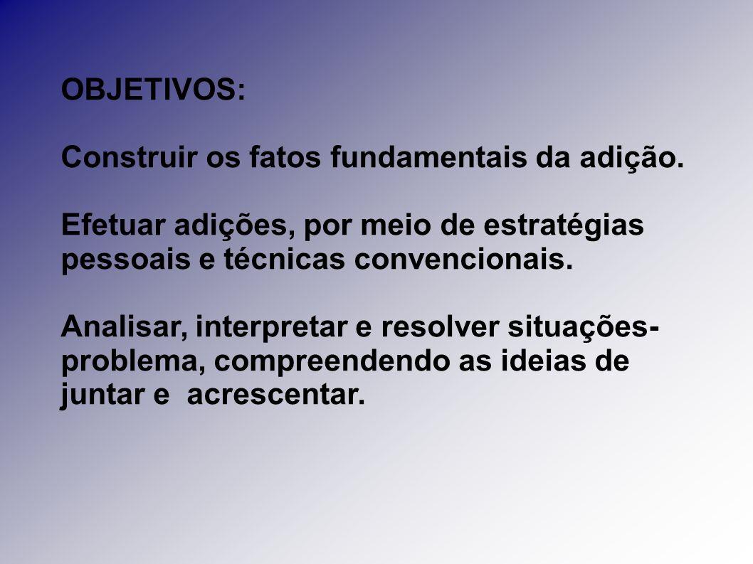 OBJETIVOS: Construir os fatos fundamentais da adição. Efetuar adições, por meio de estratégias pessoais e técnicas convencionais.