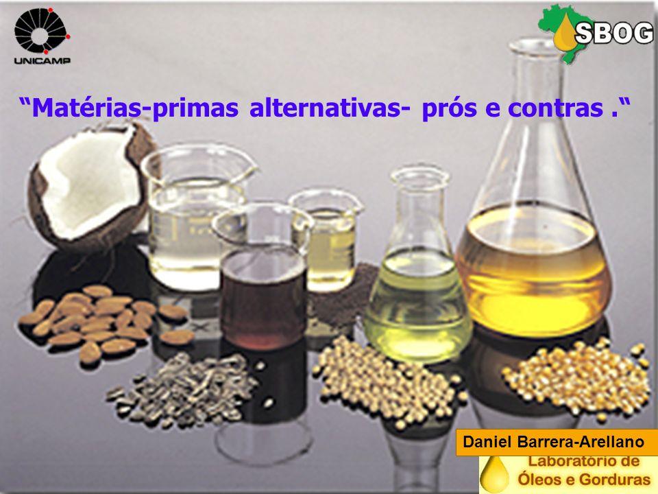 Matérias-primas alternativas- prós e contras .