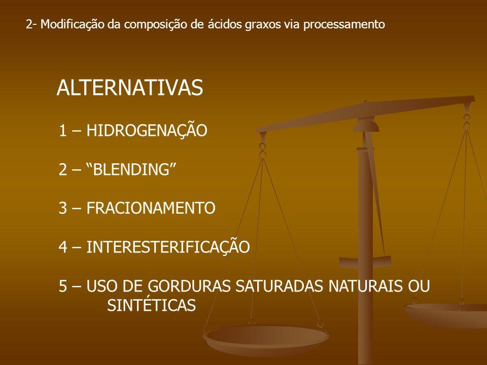 ALTERNATIVAS 1 – HIDROGENAÇÃO 2 – BLENDING 3 – FRACIONAMENTO