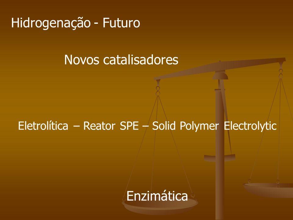 Hidrogenação - Futuro Novos catalisadores Enzimática