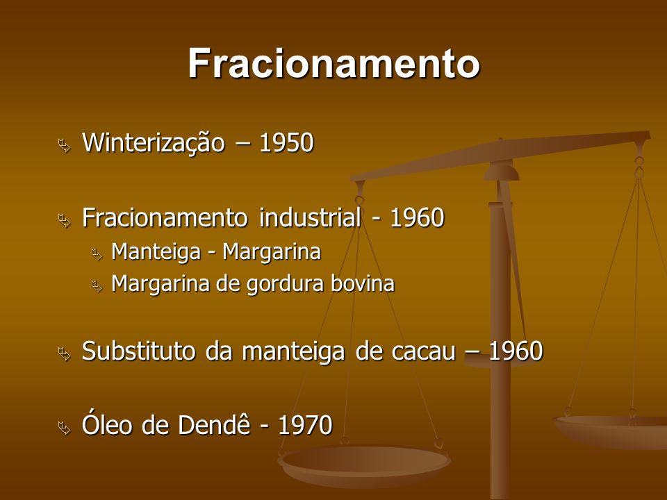 Fracionamento Winterização – 1950 Fracionamento industrial - 1960