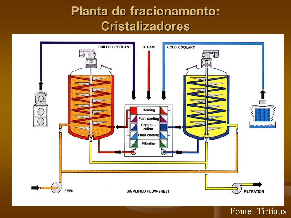 Planta de fracionamento: Cristalizadores
