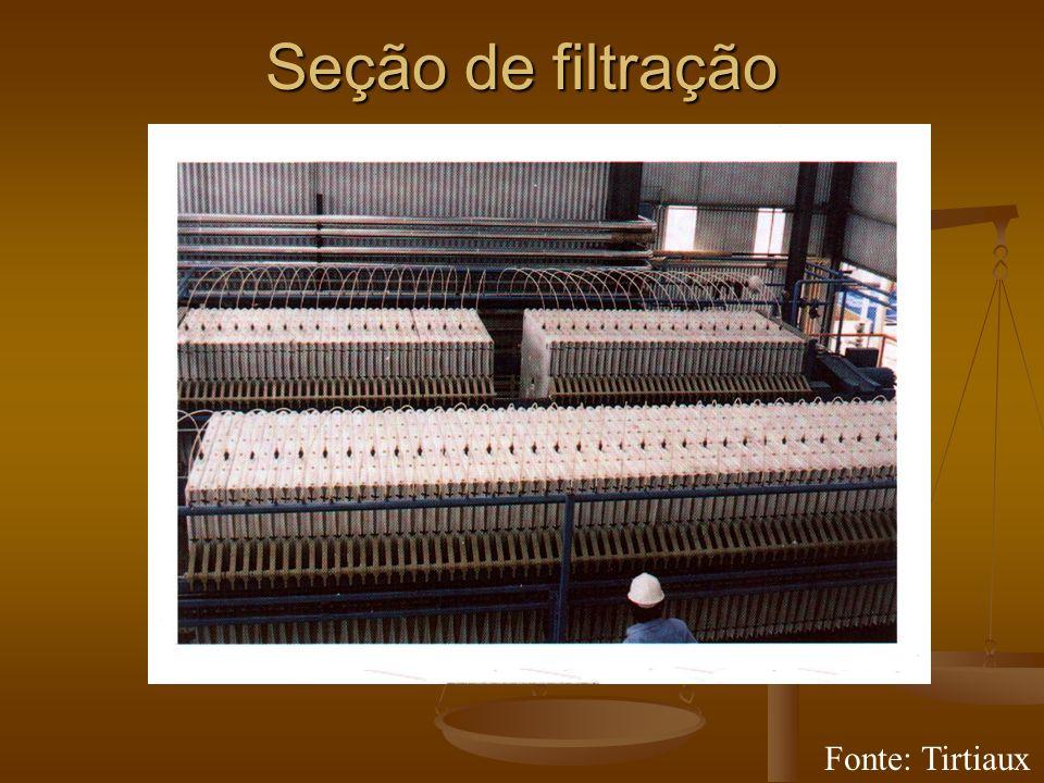 Seção de filtração Fonte: Tirtiaux