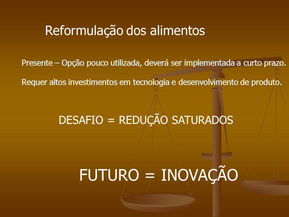FUTURO = INOVAÇÃO Reformulação dos alimentos