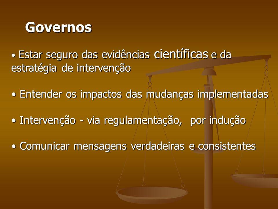 Governos Entender os impactos das mudanças implementadas