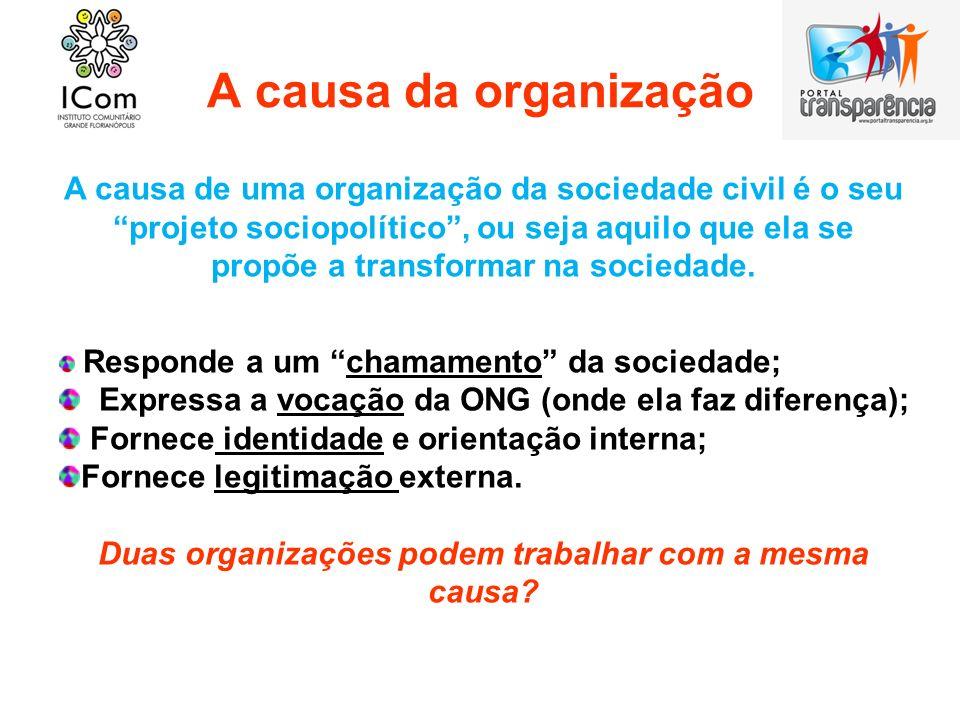 Duas organizações podem trabalhar com a mesma causa