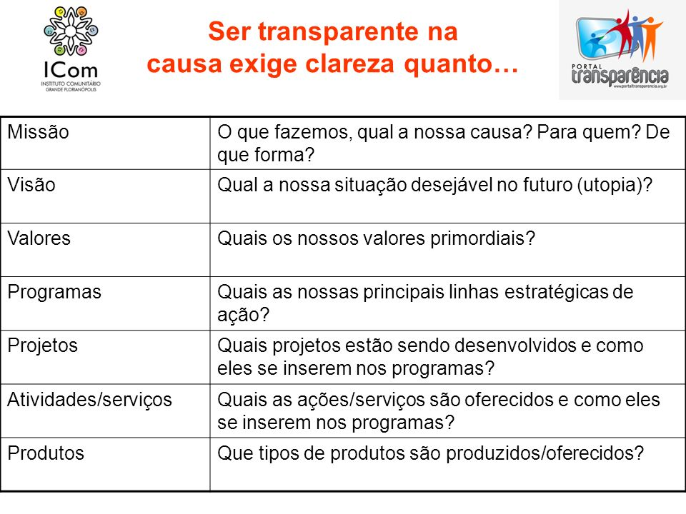 Ser transparente na causa exige clareza quanto…