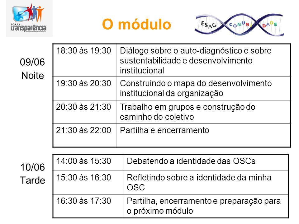 O módulo 09/06 Noite 10/06 Tarde 18:30 às 19:30