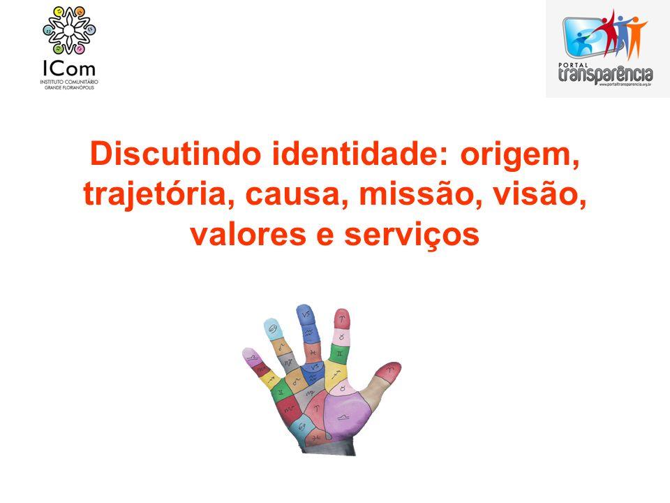 Discutindo identidade: origem, trajetória, causa, missão, visão, valores e serviços