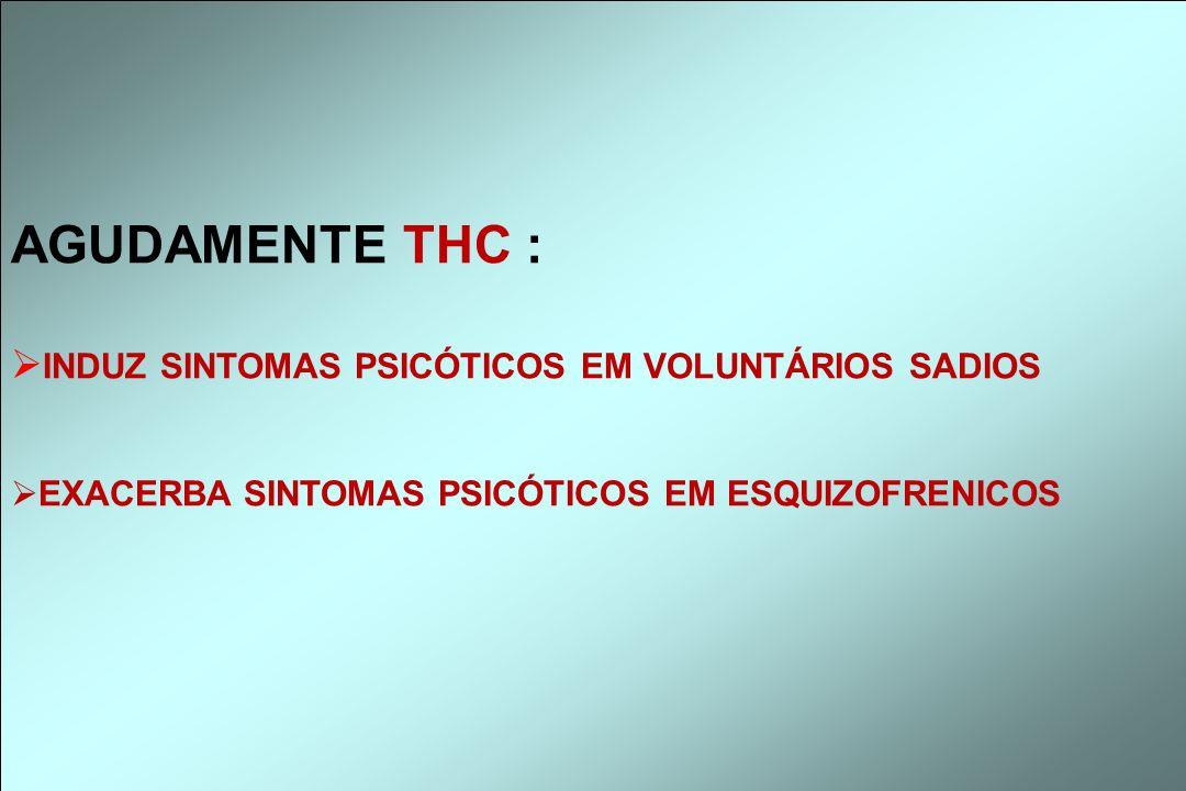 AGUDAMENTE THC : INDUZ SINTOMAS PSICÓTICOS EM VOLUNTÁRIOS SADIOS
