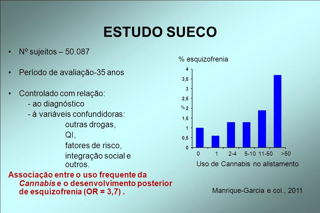 ESTUDO SUECO Nº sujeitos – 50.087 Período de avaliação-35 anos