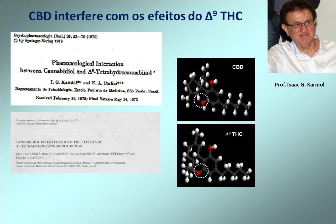 CBD interfere com os efeitos do ∆9 THC