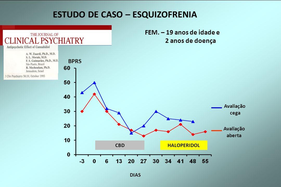 ESTUDO DE CASO – ESQUIZOFRENIA
