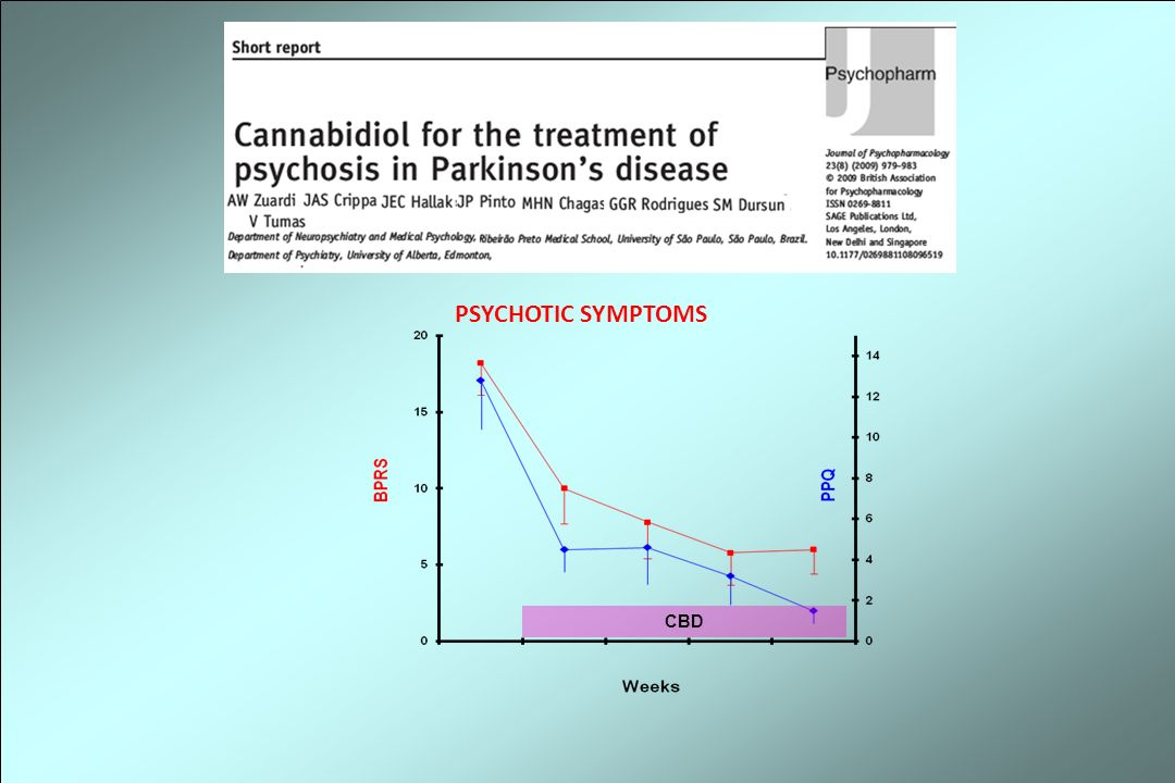 PSYCHOTIC SYMPTOMS CBD