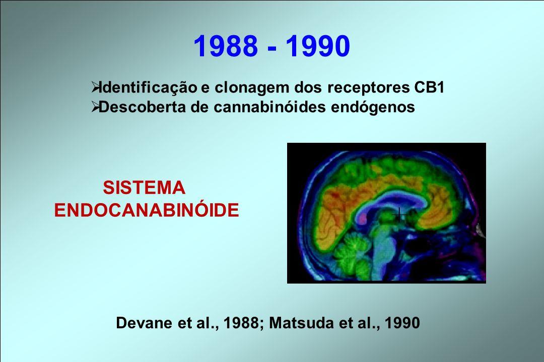 1988 - 1990 SISTEMA ENDOCANABINÓIDE