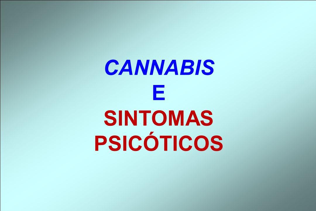 CANNABIS E SINTOMAS PSICÓTICOS