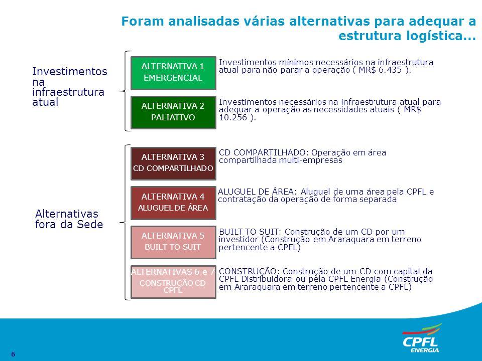 Foram analisadas várias alternativas para adequar a estrutura logística...
