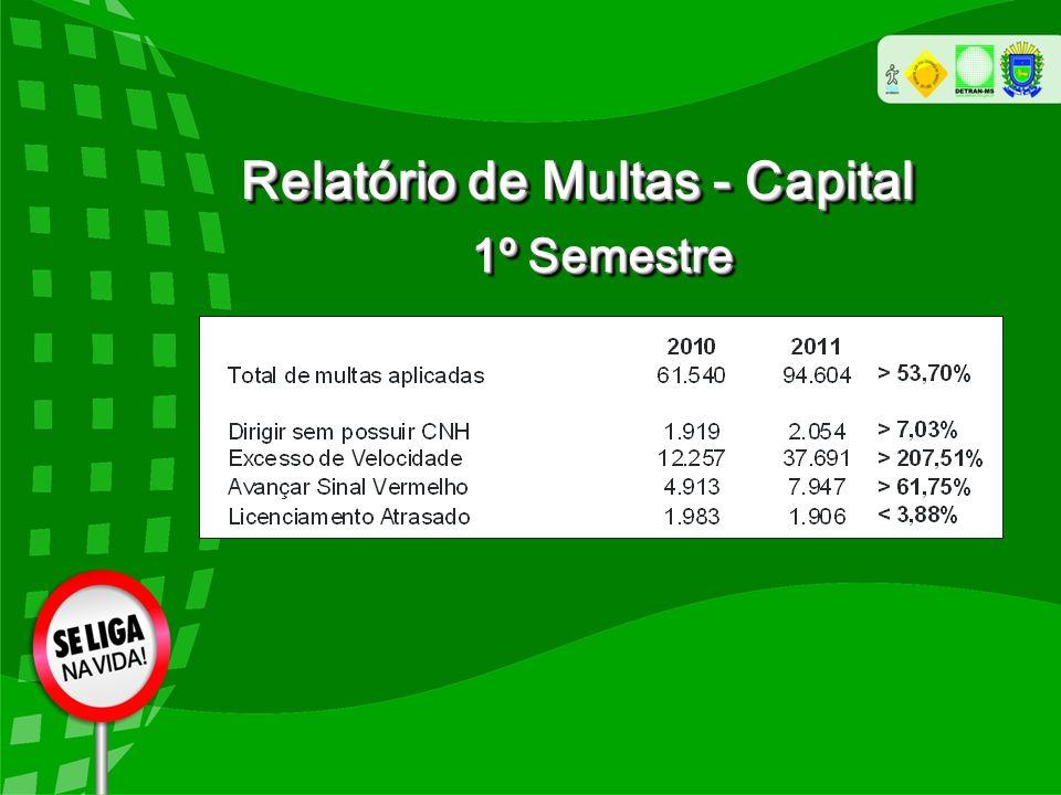 Relatório de Multas - Capital