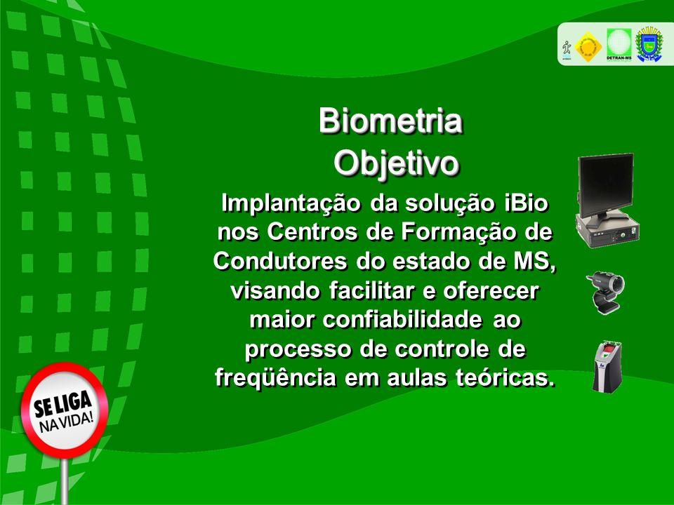 Biometria Objetivo.