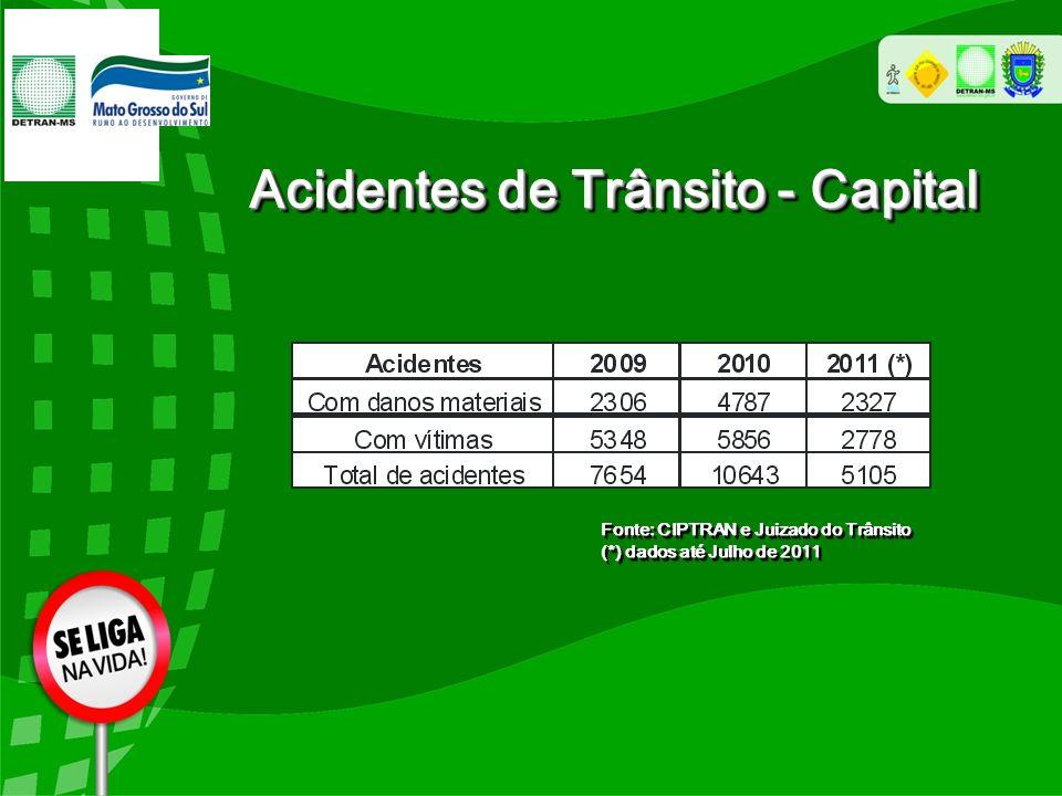 Fonte: CIPTRAN e Juizado do Trânsito (*) dados até Julho de 2011
