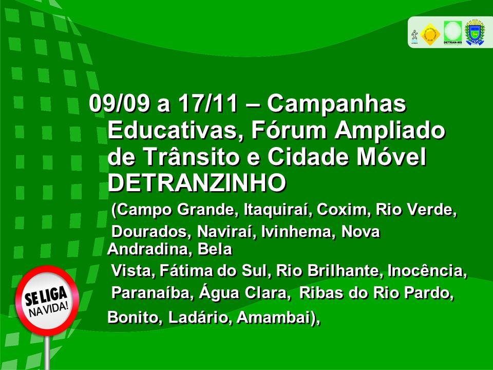 09/09 a 17/11 – Campanhas Educativas, Fórum Ampliado de Trânsito e Cidade Móvel DETRANZINHO