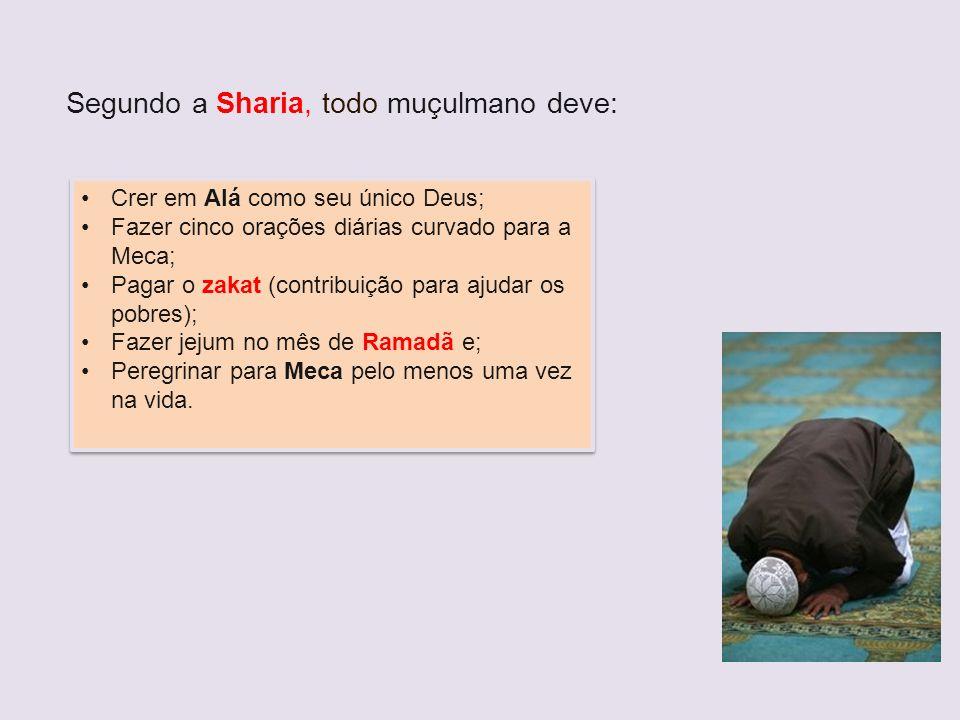 Segundo a Sharia, todo muçulmano deve:
