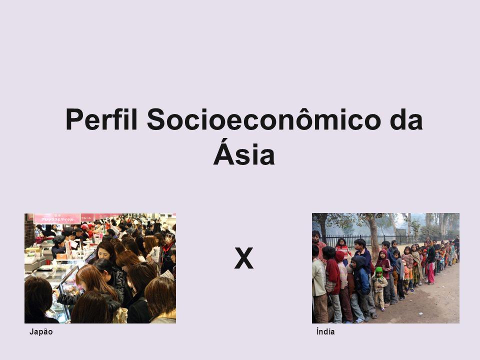 Perfil Socioeconômico da Ásia