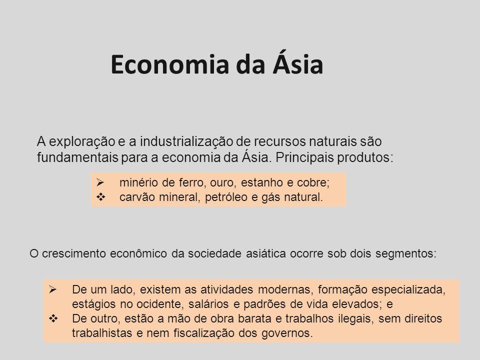 Economia da ÁsiaA exploração e a industrialização de recursos naturais são fundamentais para a economia da Ásia. Principais produtos: