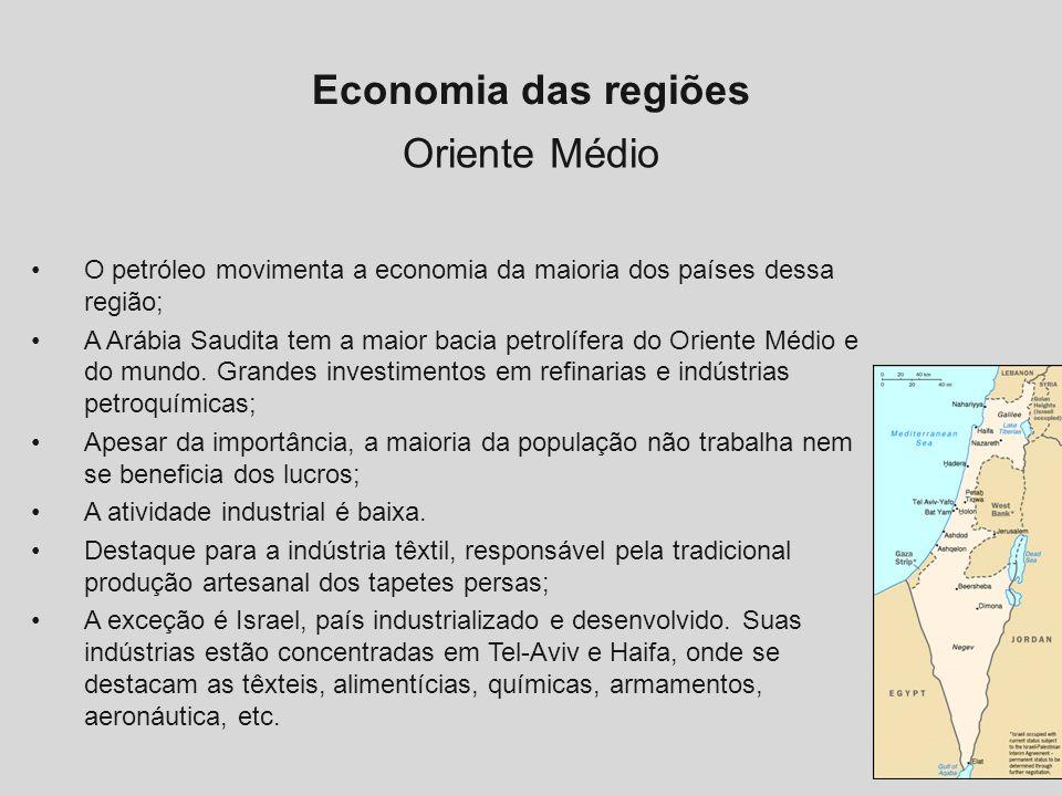 Economia das regiões Oriente Médio