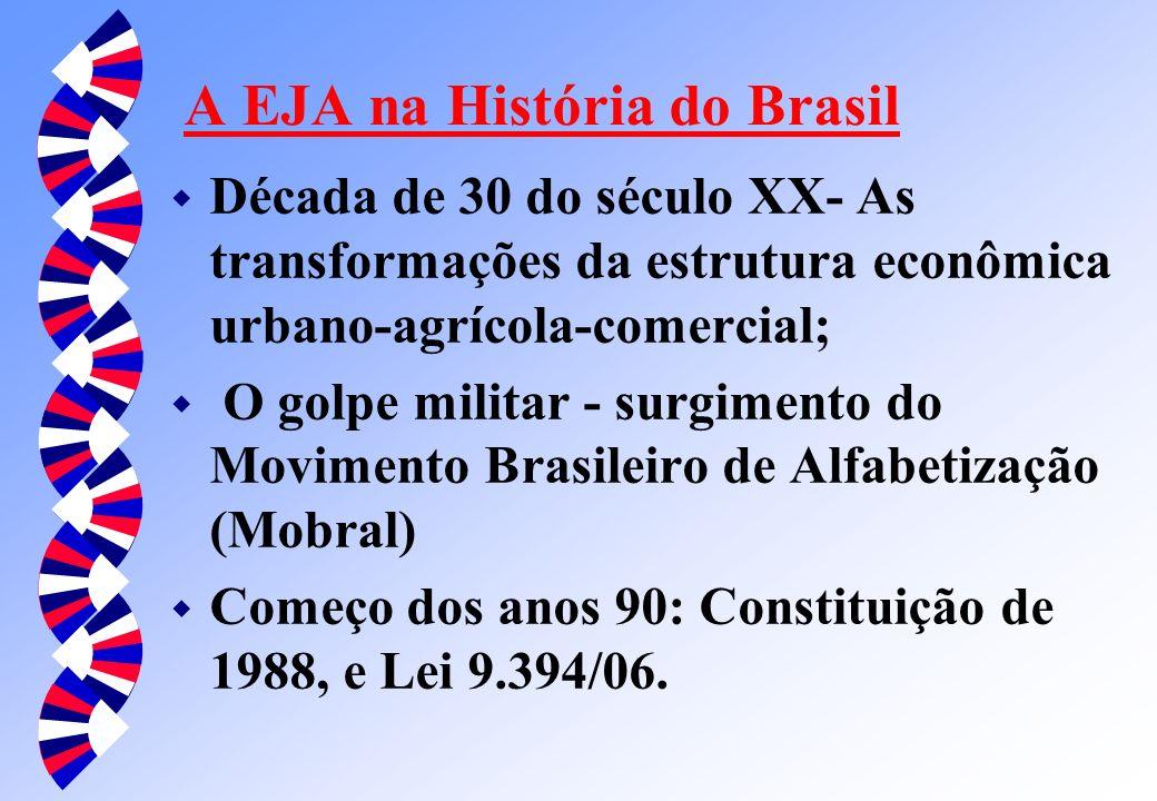 A EJA na História do Brasil