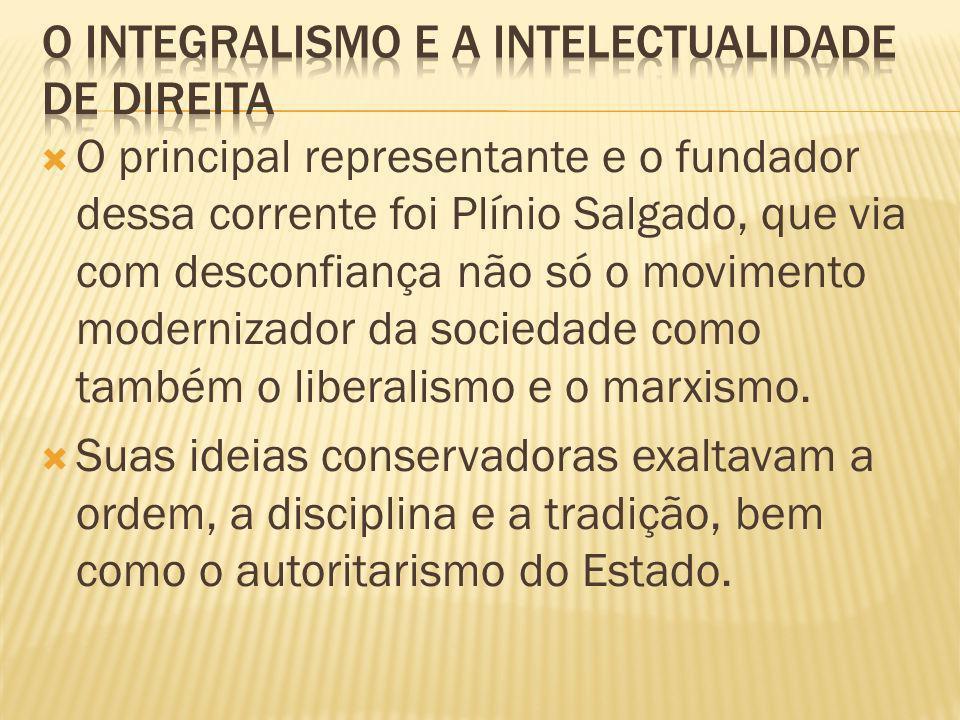 O integralismo e a intelectualidade de direita