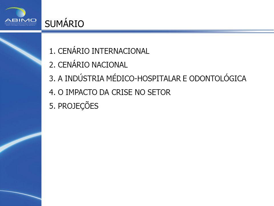 SUMÁRIO 1. CENÁRIO INTERNACIONAL 2. CENÁRIO NACIONAL