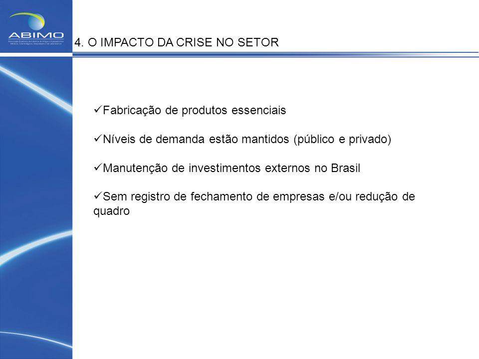 4. O IMPACTO DA CRISE NO SETOR
