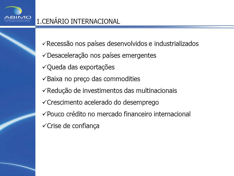 1.CENÁRIO INTERNACIONAL