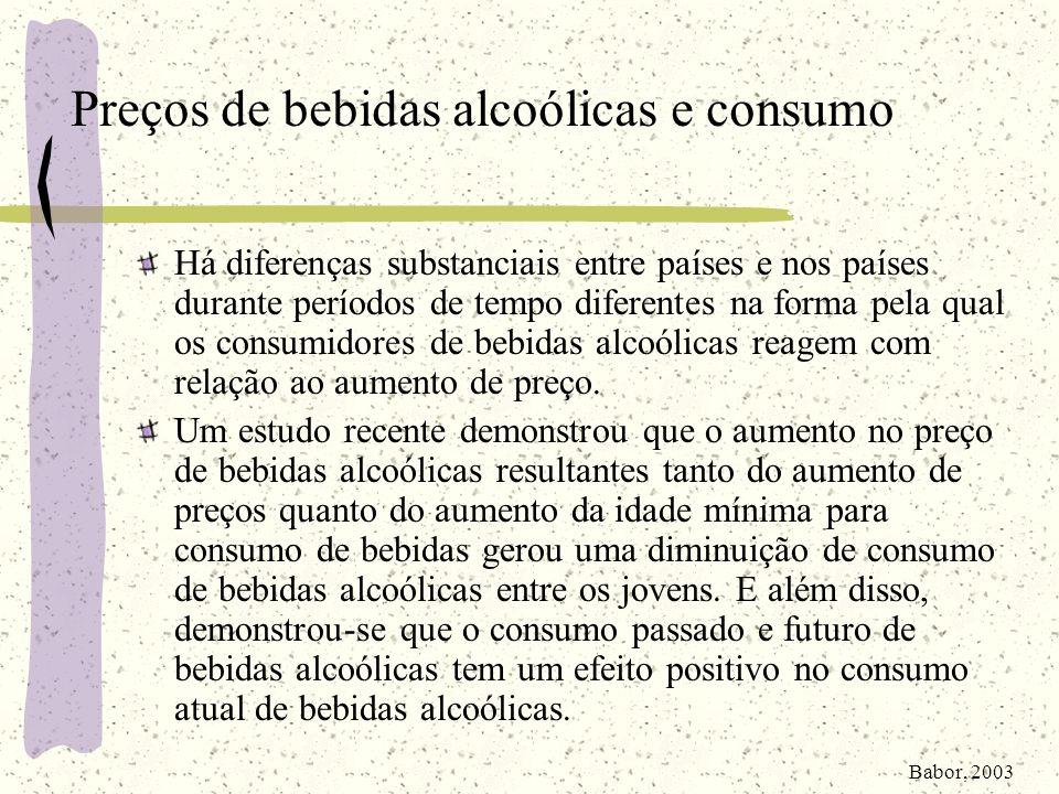Preços de bebidas alcoólicas e consumo
