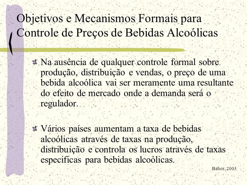 Objetivos e Mecanismos Formais para Controle de Preços de Bebidas Alcoólicas
