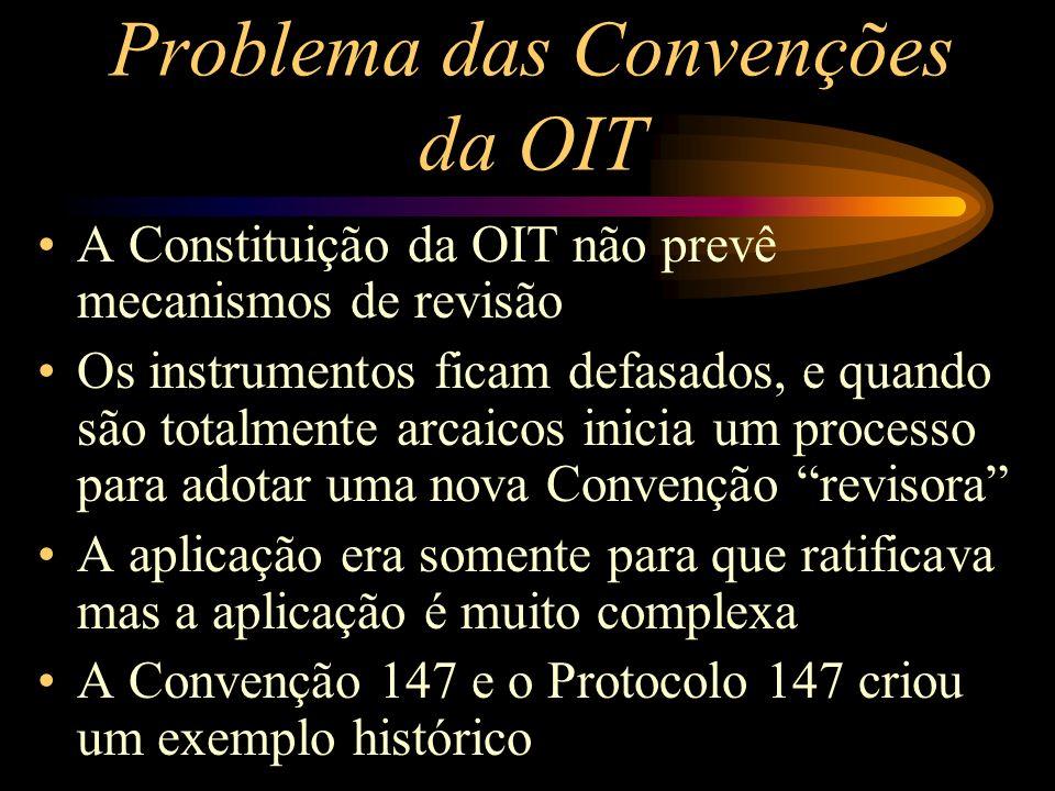 Problema das Convenções da OIT