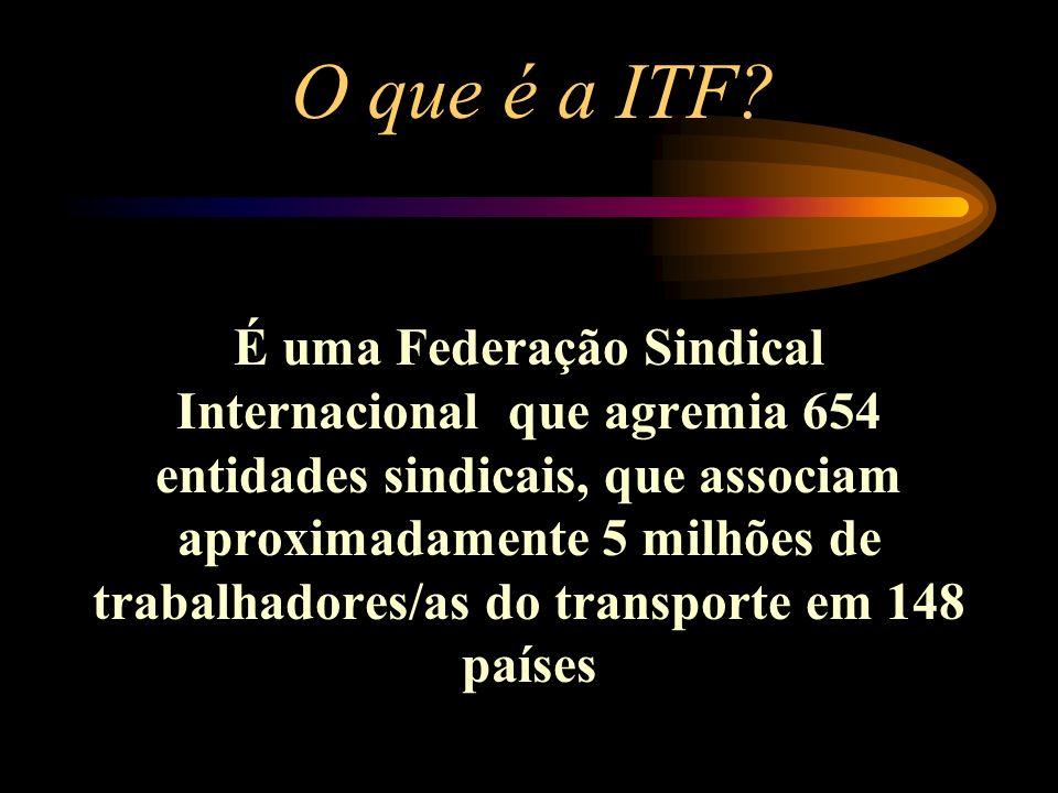 O que é a ITF