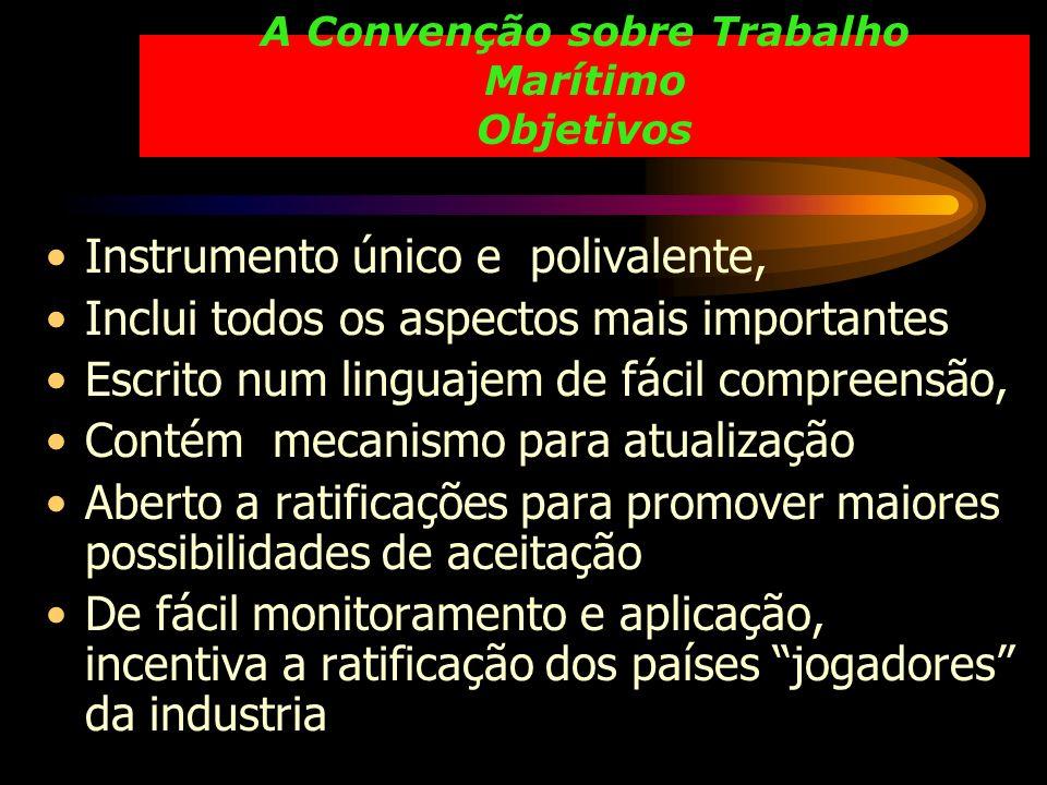 A Convenção sobre Trabalho Marítimo Objetivos