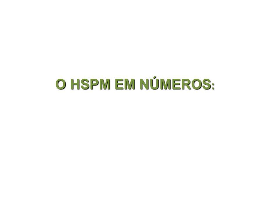 O HSPM EM NÚMEROS:
